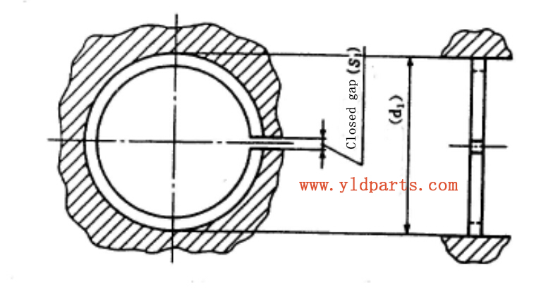 piston-ring-closed-gap