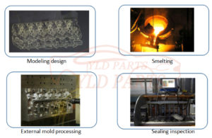 cylinder head manufacturing process